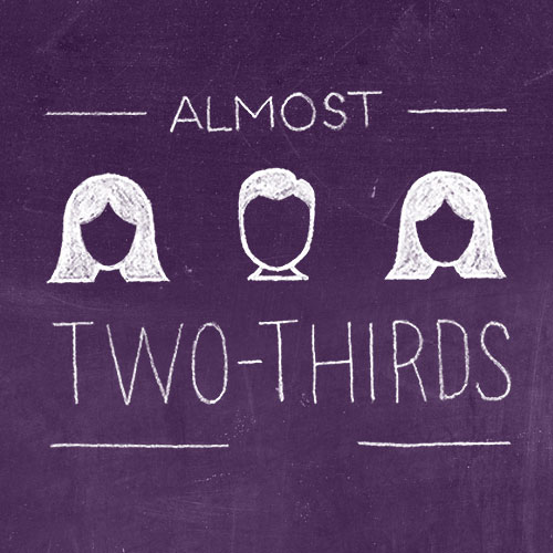 alz-facts--twothirds