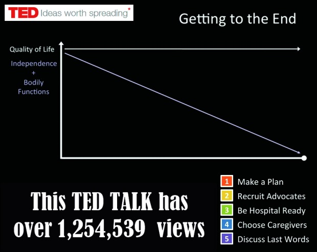 ted end