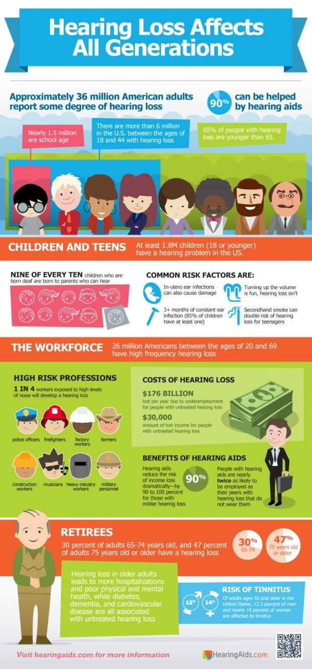 Hearing-Loss-Statistics1