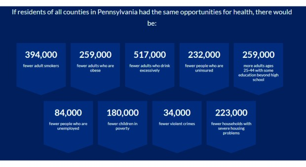 PA opportunities for health