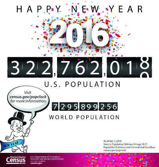 population 010116