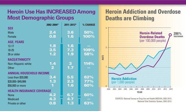 heroin-graph_1185px