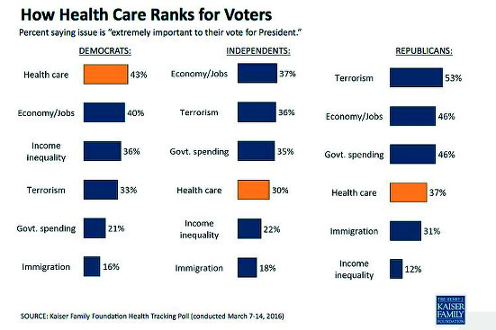 healthcare rankings