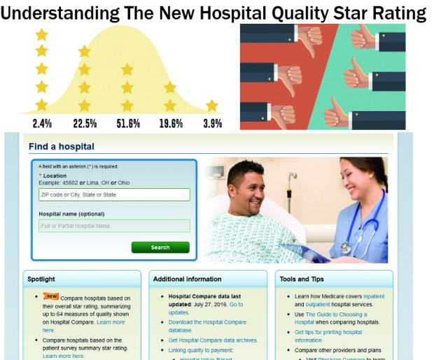 hospital stars