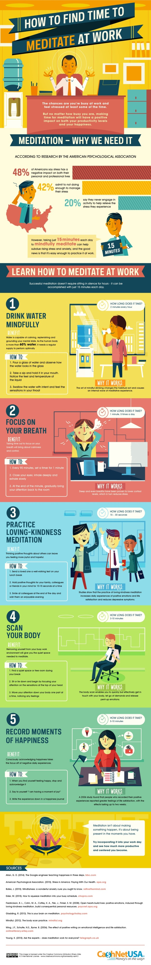 meditation-at-work-infographic