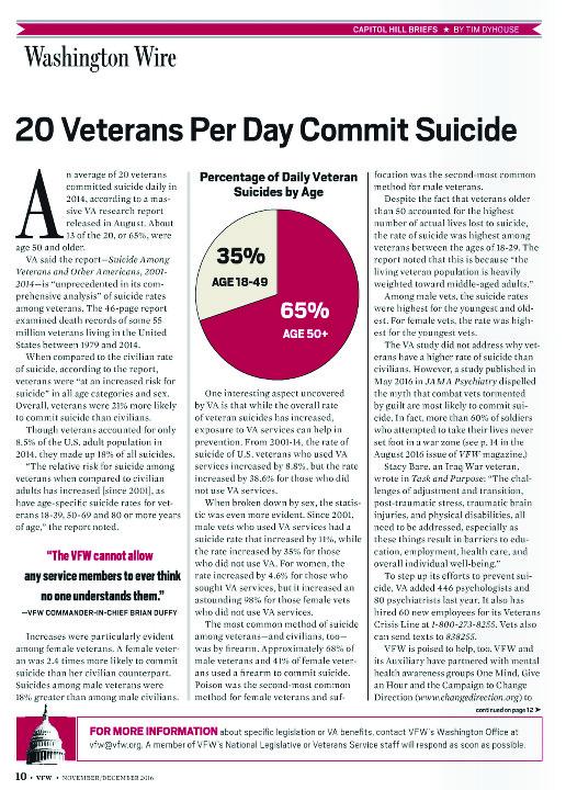 20-vet-suicide