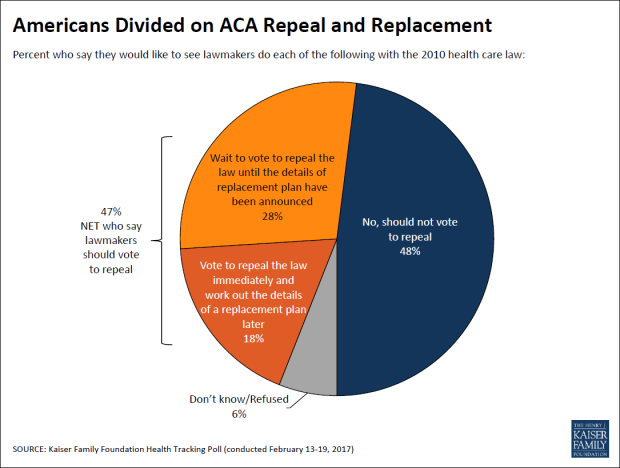 aca-divided-poll