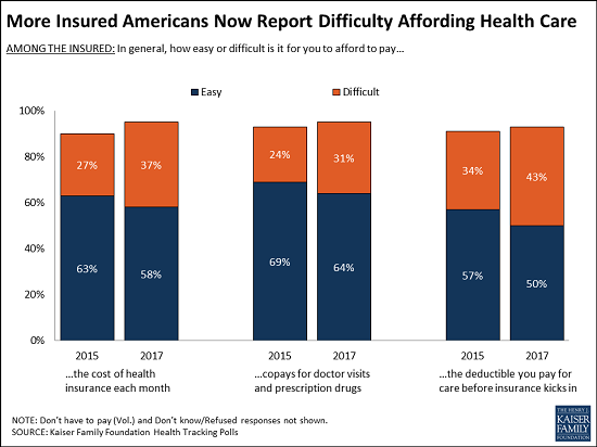 affording-health-care