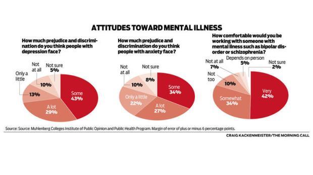 mc-graphic-depression-poll-20170318