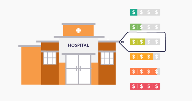 price on hospitals