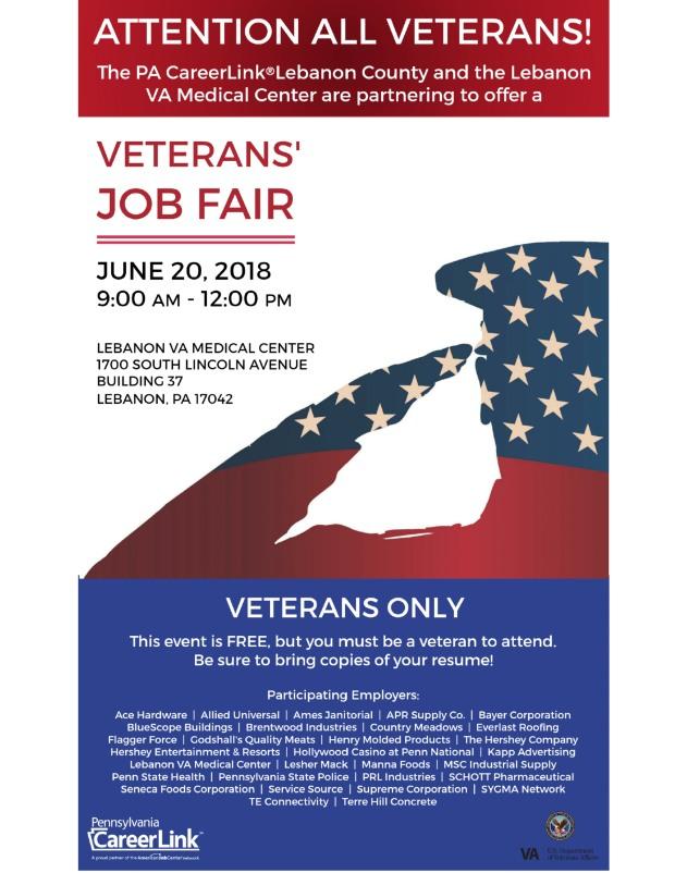 6-20 vet job fair