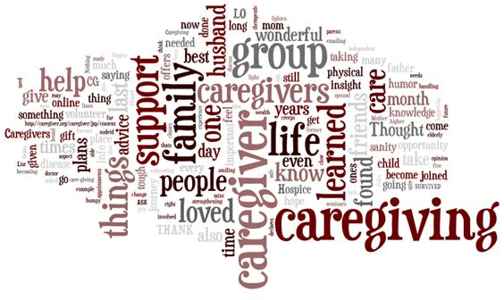 Caregiver-Balance word cloud