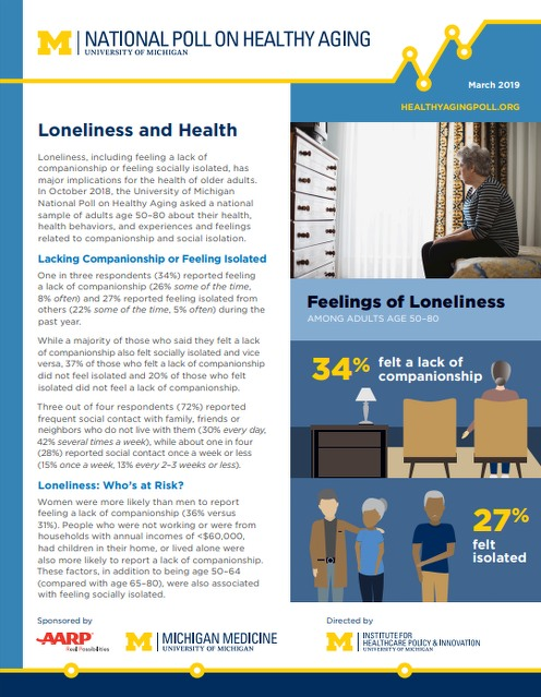 lonliness and health