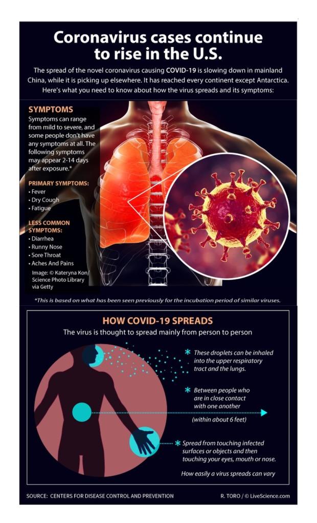 live science coronavirus cases