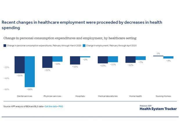 healthcare employment