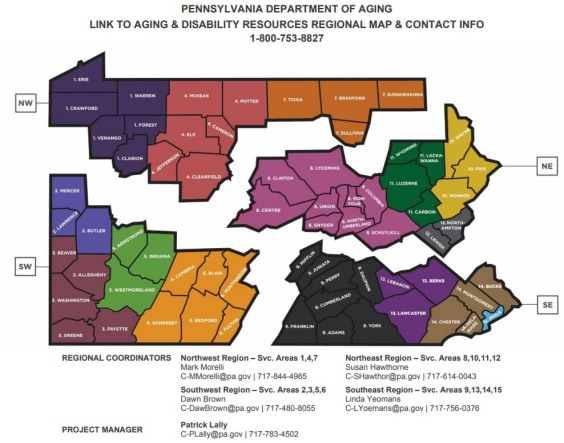 Link regions and personnel 08012020