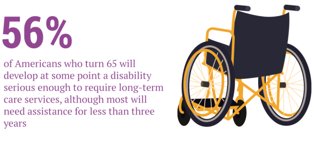 disability 56