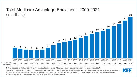 MA 2021 Enrollment Slide for alert (002)